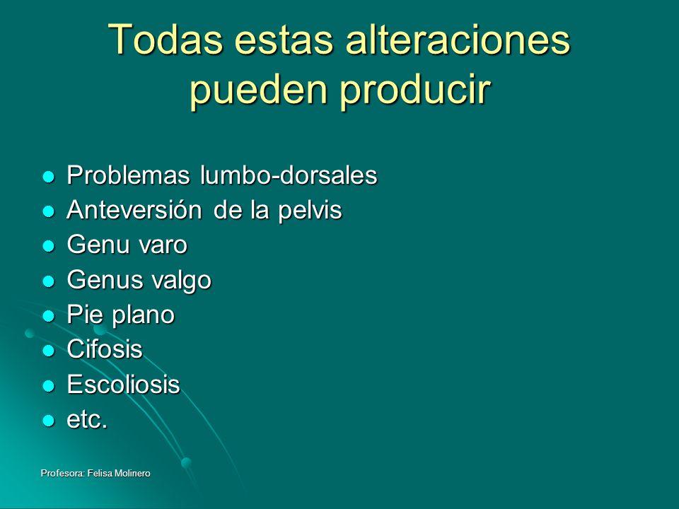 Profesora: Felisa Molinero Todas estas alteraciones pueden producir Problemas lumbo-dorsales Problemas lumbo-dorsales Anteversión de la pelvis Antever