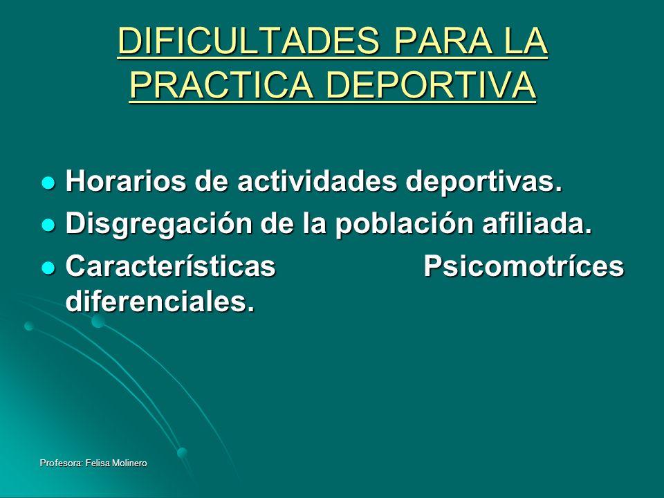 Profesora: Felisa Molinero DIFICULTADES PARA LA PRACTICA DEPORTIVA Horarios de actividades deportivas. Horarios de actividades deportivas. Disgregació