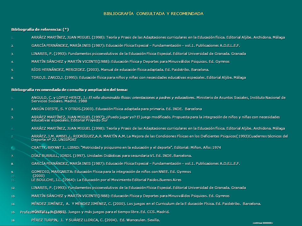 Profesora: Felisa Molinero BIBLIOGRAFÍA CONSULTADA Y RECOMENDADA Bibliografía de referencia: (*) 1. ARRÁEZ MARTÍNEZ, JUAN MIGUEL (1998): Teoría y Prax