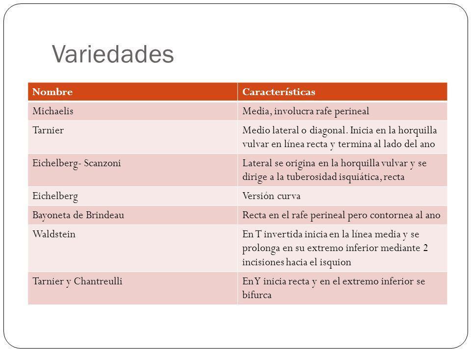Variedades NombreCaracterísticas MichaelisMedia, involucra rafe perineal TarnierMedio lateral o diagonal. Inicia en la horquilla vulvar en línea recta