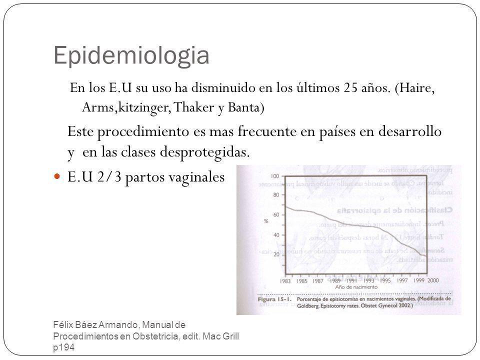 Epidemiologia Félix Báez Armando, Manual de Procedimientos en Obstetricia, edit. Mac Grill p194 En los E.U su uso ha disminuido en los últimos 25 años