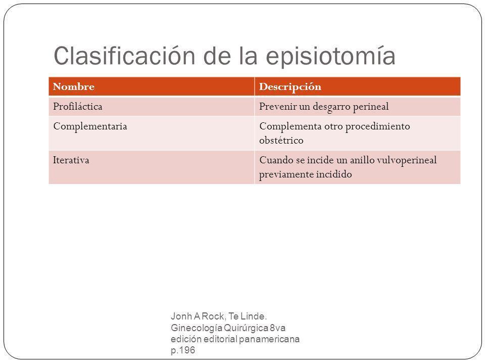 Clasificación de la episiotomía Jonh A Rock, Te Linde. Ginecología Quirúrgica 8va edición editorial panamericana p.196 NombreDescripción ProfilácticaP