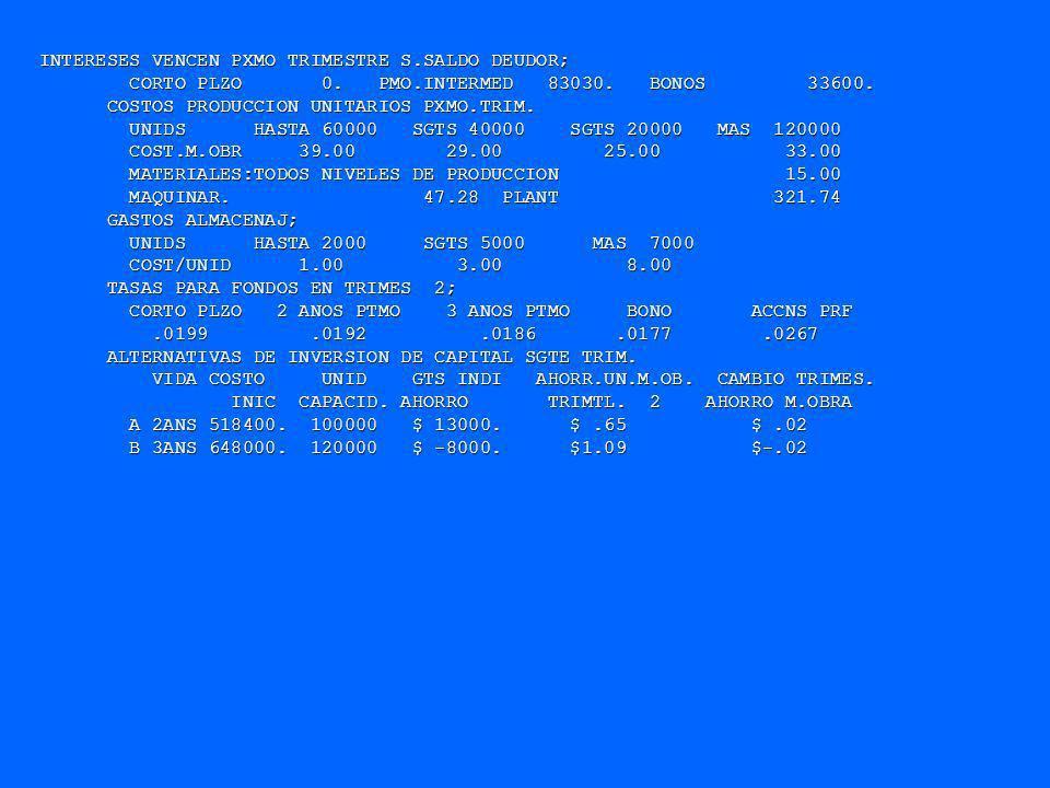 INTERESES VENCEN PXMO TRIMESTRE S.SALDO DEUDOR; INTERESES VENCEN PXMO TRIMESTRE S.SALDO DEUDOR; CORTO PLZO 0. PMO.INTERMED 83030. BONOS 33600. CORTO P