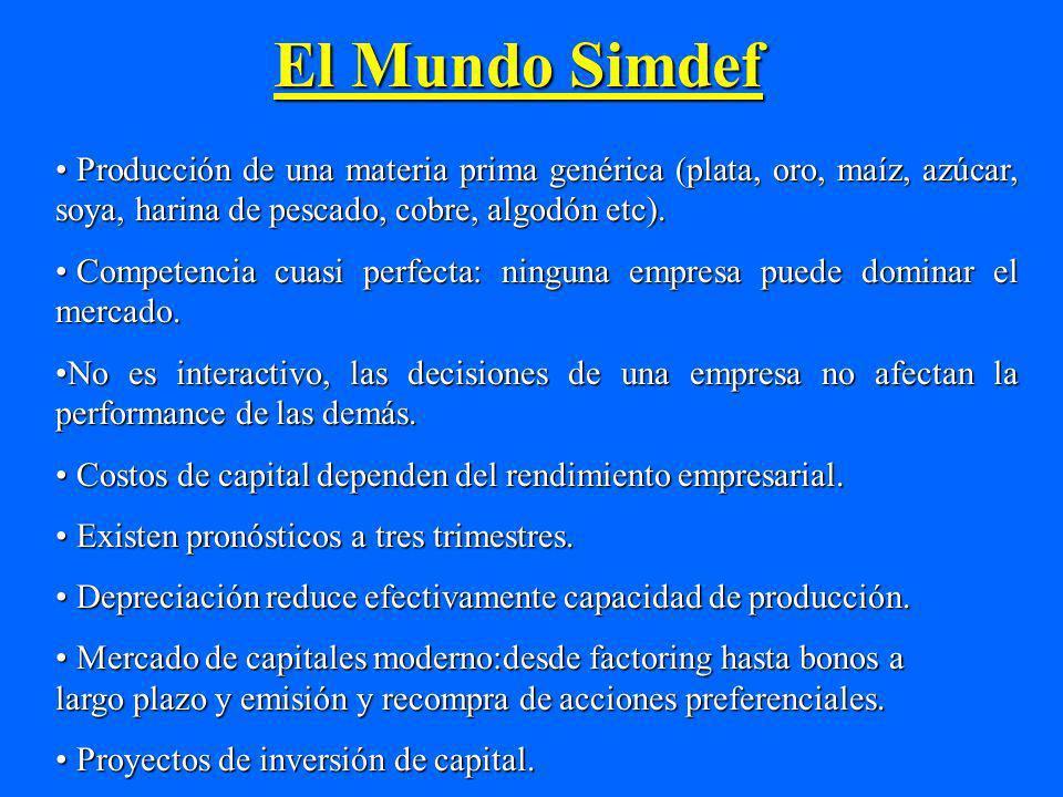 El Mundo Simdef Producción de una materia prima genérica (plata, oro, maíz, azúcar, soya, harina de pescado, cobre, algodón etc). Producción de una ma
