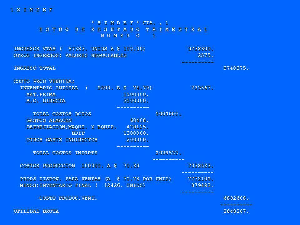 GASTOS DE ADMINISTRACION Y VENTAS 1486915.GASTOS DE ADMINISTRACION Y VENTAS 1486915.