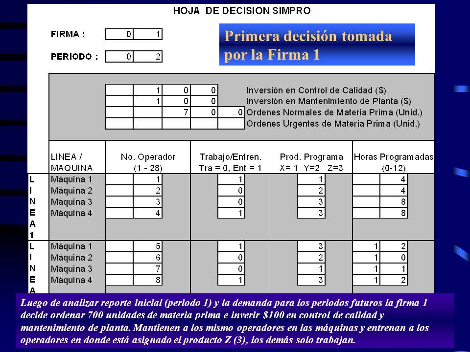 Luego de analizar reporte inicial (periodo 1) y la demanda para los periodos futuros la firma 1 decide ordenar 700 unidades de materia prima e inverir