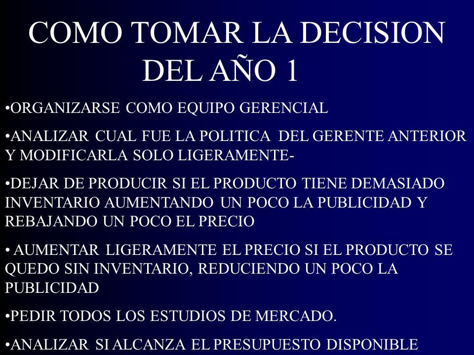 ASIGNACION DE RECURSOS CORPORATIVA PRODUCCIONFINANZASI & D AGENCIA DE PUBLICIDAD Y MEDIOS CONSULTORIA DE ESTUDIOS DE MERCADO DISTRIBUCION CENTRO DE UT