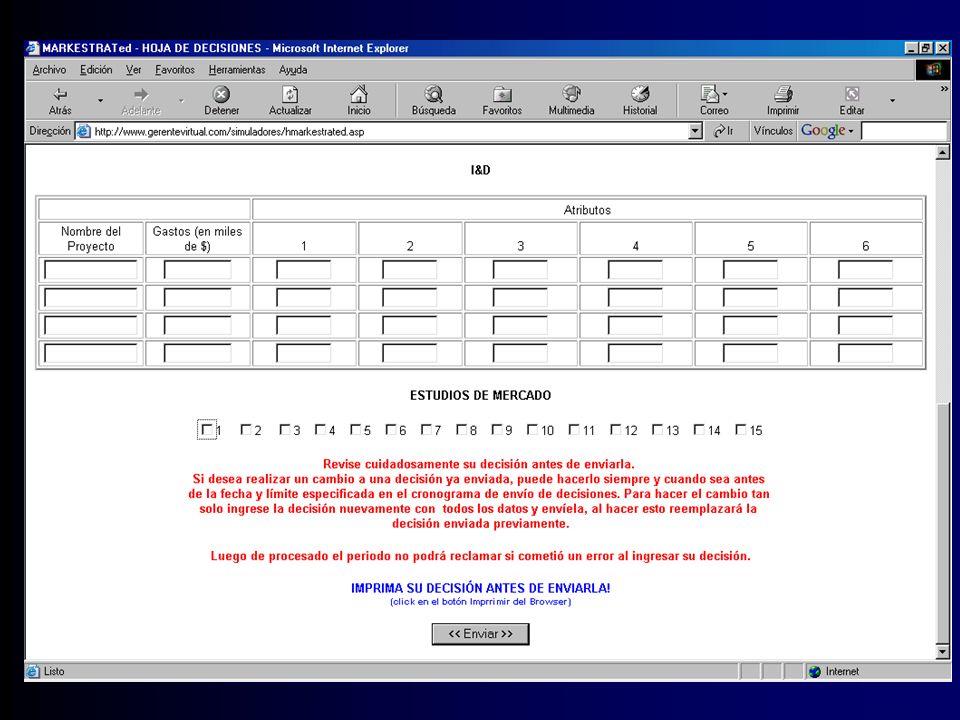 Continúa... LAS DECISIONES SE ALIMENTAN A TRAVES DE gerentevirtual.com mediante password.