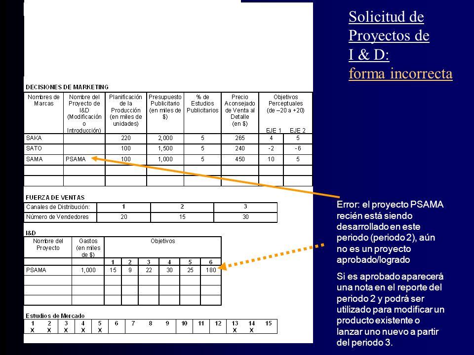 Precio de venta: máximo incremento igual a la inflación (9%) Objetivos perceptuales: 99 quiere decir que no habrán cambios respecto al periodo anterio