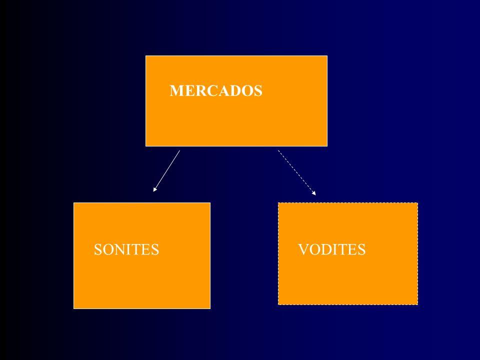 OBJETIVOS Tomar de decisiones en el posicionamiento de productos en un mercado segmentadoTomar de decisiones en el posicionamiento de productos en un
