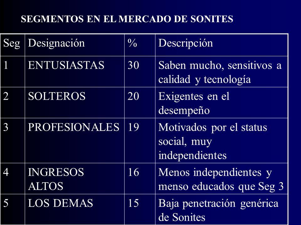 MERCADOS SONITESVODITES