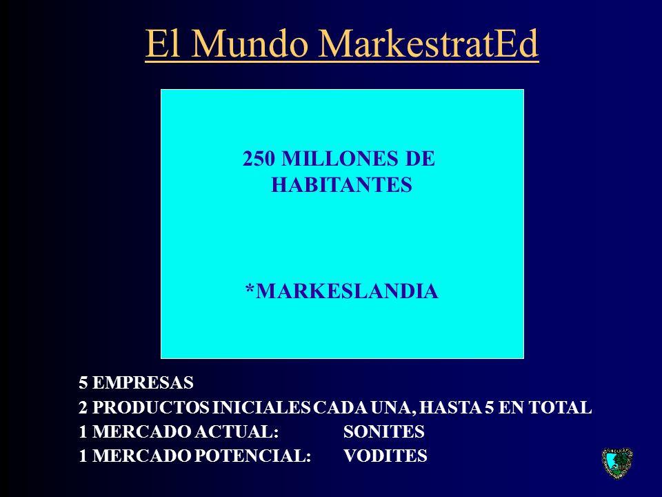 OPCIONES ESTRATEGICAS Especialización (quedarse donde se está) Diversificación multisegmento (una marca para cada segmento en el mercado actual) Exten