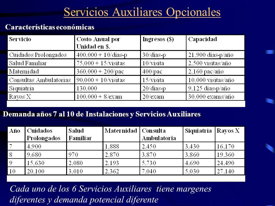 Servicios Auxiliares Opcionales Características económicas Demanda años 7 al 10 de Instalaciones y Servicios Auxiliares Cada uno de los 6 Servicios Au