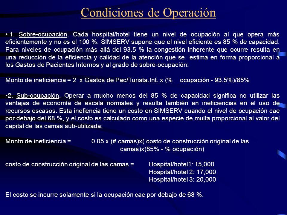Condiciones de Operación 1. Sobre-ocupación. Cada hospital/hotel tiene un nivel de ocupación al que opera más eficientemente y no es el 100 %. SIMSERV