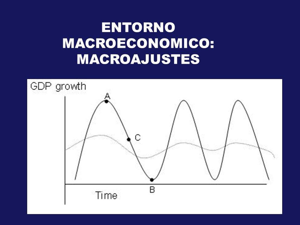 Introducción 1.Microeconomía y Macroeconomía 2.Teoría Económica y el Comportamiento Individual