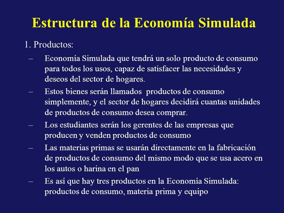 El problema al que se enfrentan los gerentes cada periodo es decidir cuantas unidades de materia prima ordenar y cuantas unidades de productos de consumo producir.