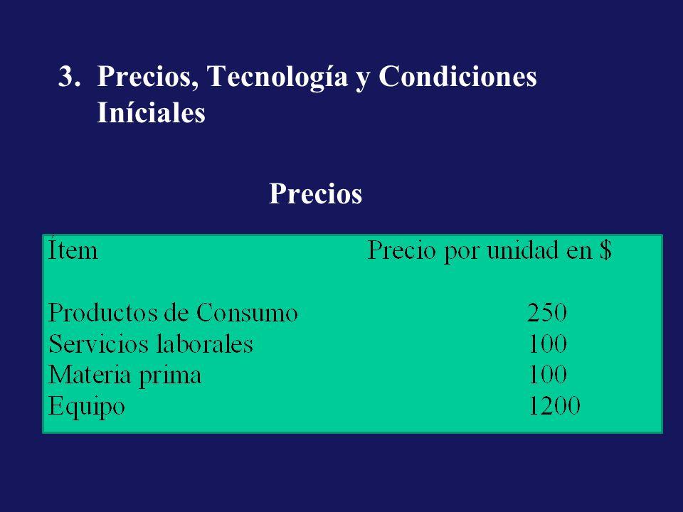 3.Precios, Tecnología y Condiciones Iníciales Tecnología El conocimiento sobre las posibles técnicas de producción se denomina el estado de la tecnología.