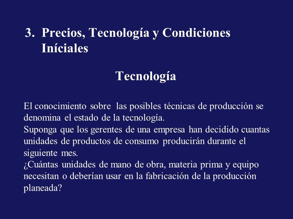 3.Precios, Tecnología y Condiciones Iníciales Condiciones Iniciales Deben conocer la capacidad de planta (cuanto puede producir la empresa).
