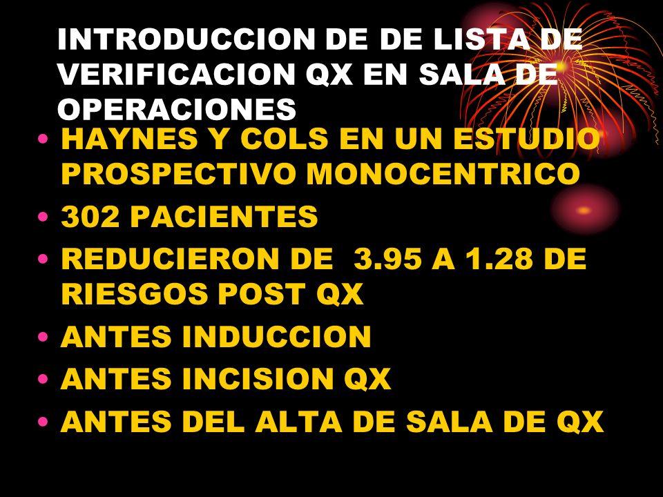 INTRODUCCION DE DE LISTA DE VERIFICACION QX EN SALA DE OPERACIONES HAYNES Y COLS EN UN ESTUDIO PROSPECTIVO MONOCENTRICO 302 PACIENTES REDUCIERON DE 3.95 A 1.28 DE RIESGOS POST QX ANTES INDUCCION ANTES INCISION QX ANTES DEL ALTA DE SALA DE QX