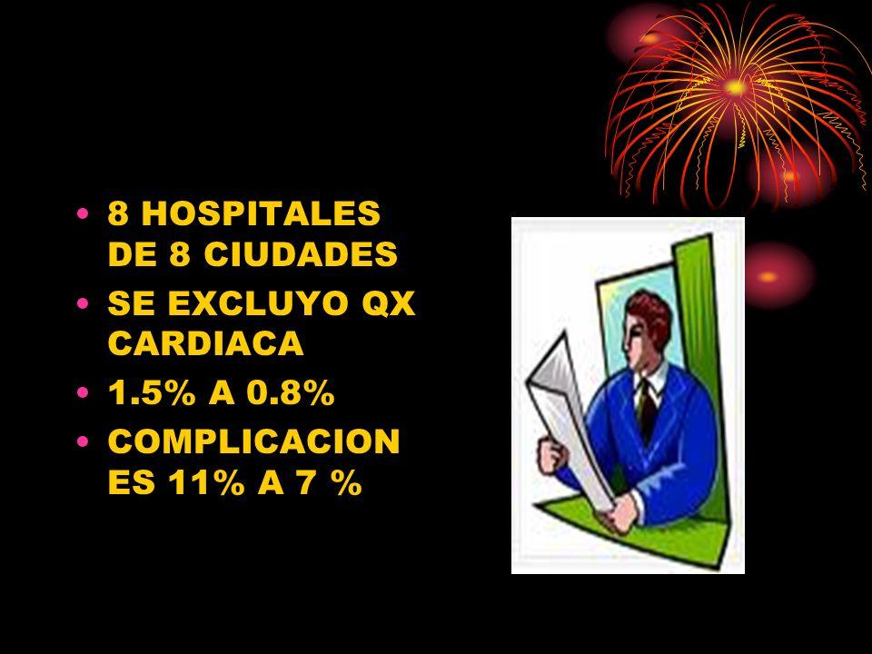 8 HOSPITALES DE 8 CIUDADES SE EXCLUYO QX CARDIACA 1.5% A 0.8% COMPLICACION ES 11% A 7 %