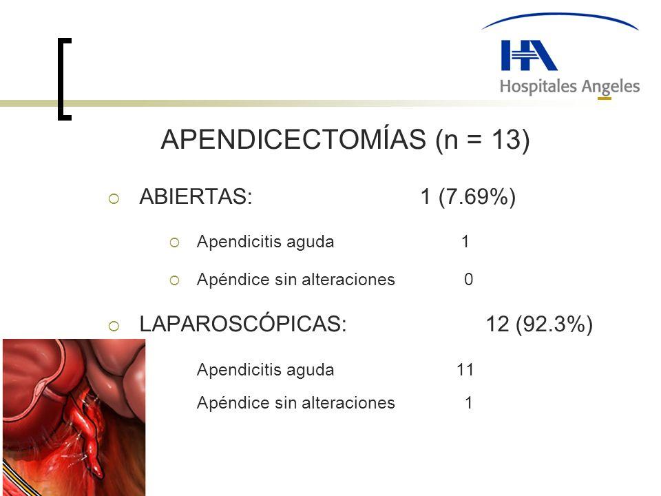APENDICECTOMÍAS (n = 13) ABIERTAS: 1 (7.69%) Apendicitis aguda 1 Apéndice sin alteraciones 0 LAPAROSCÓPICAS: 12 (92.3%) Apendicitis aguda 11 Apéndice sin alteraciones 1