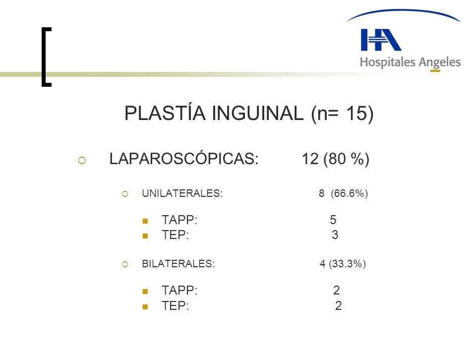 PLASTÍA INGUINAL (n= 15) LAPAROSCÓPICAS: 12 (80 %) UNILATERALES: 8 (66.6%) TAPP: 5 TEP: 3 BILATERALES: 4 (33.3%) TAPP: 2 TEP: 2