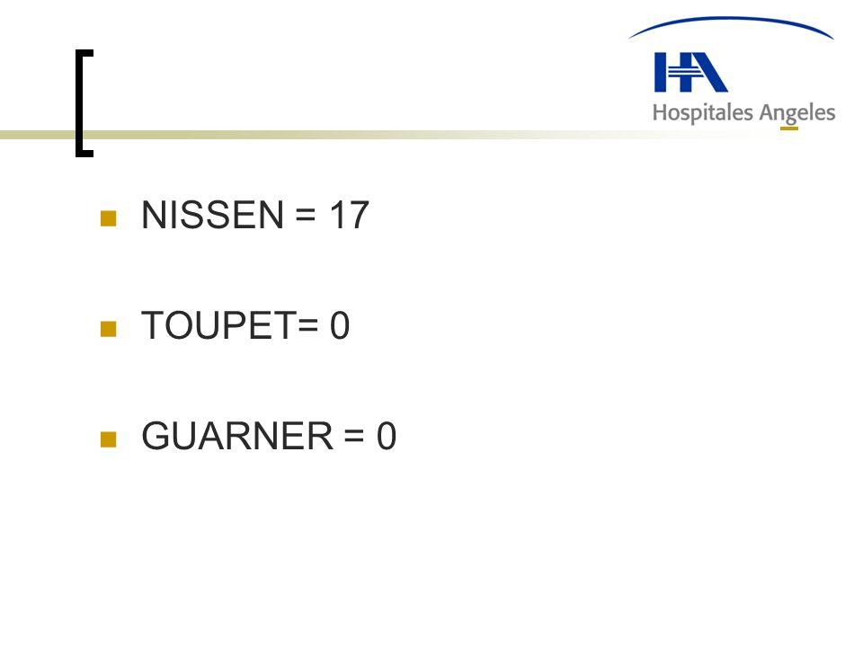 NISSEN = 17 TOUPET= 0 GUARNER = 0