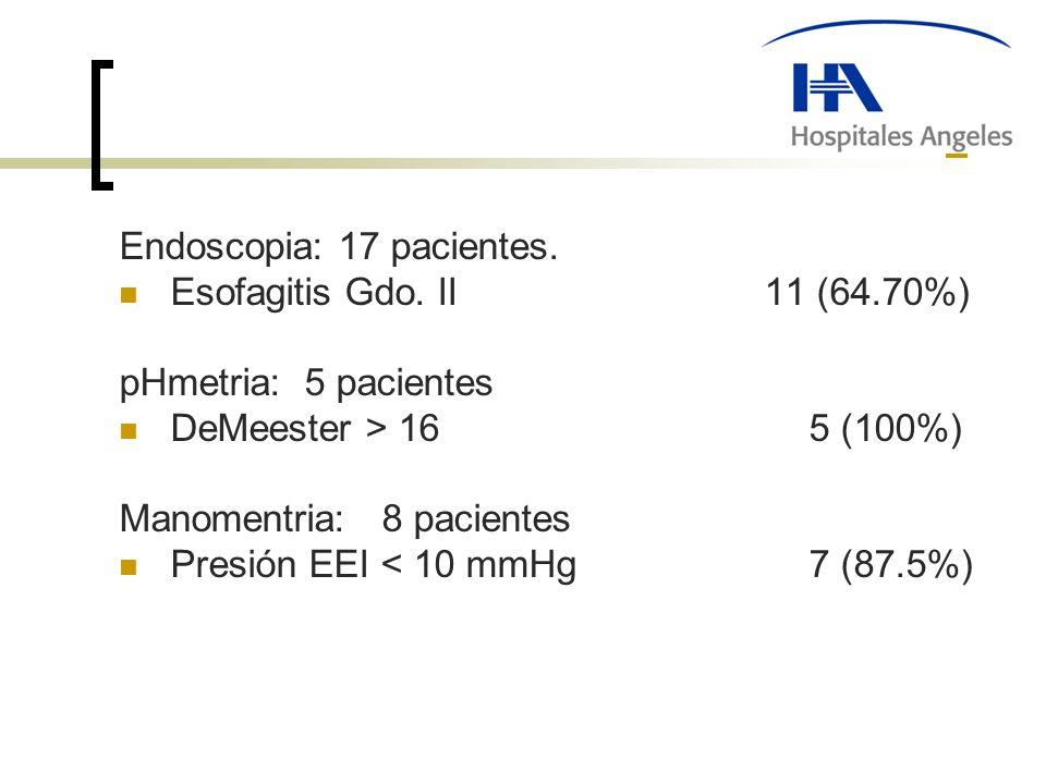 Endoscopia: 17 pacientes. Esofagitis Gdo.