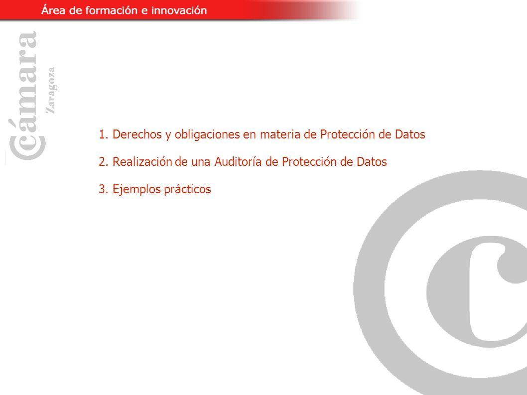 1. Derechos y obligaciones en materia de Protección de Datos 2.
