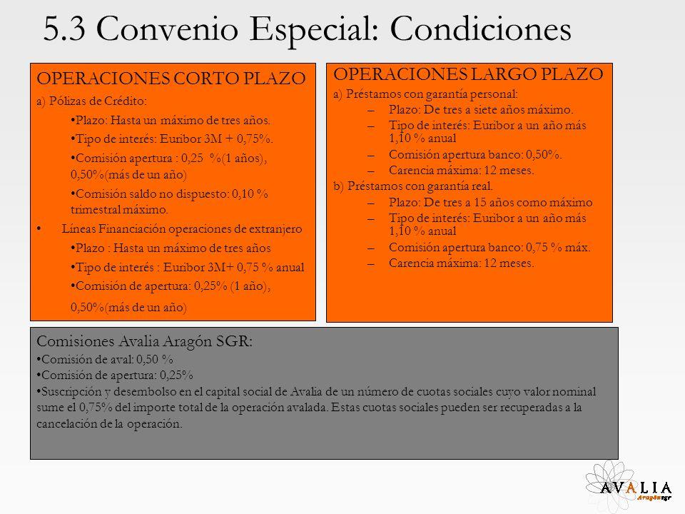 5.3 Convenio Especial: Condiciones OPERACIONES LARGO PLAZO a) Préstamos con garantía personal: –Plazo: De tres a siete años máximo. –Tipo de interés: