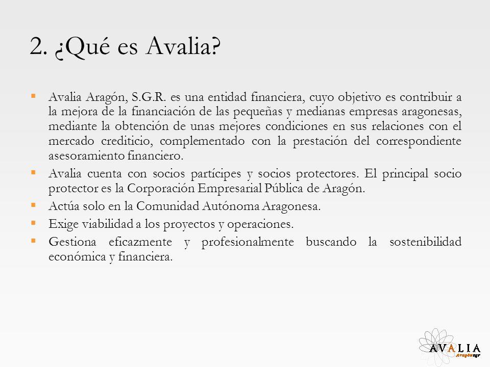 2. ¿Qué es Avalia. Avalia Aragón, S.G.R.