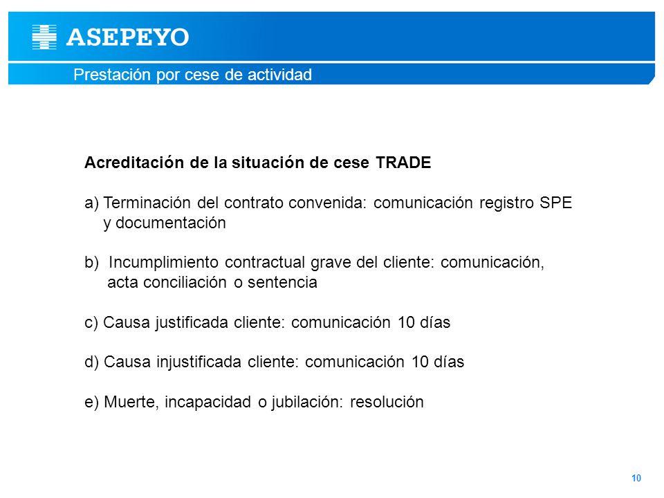 Prestación por cese de actividad 10 Acreditación de la situación de cese TRADE a) Terminación del contrato convenida: comunicación registro SPE y docu