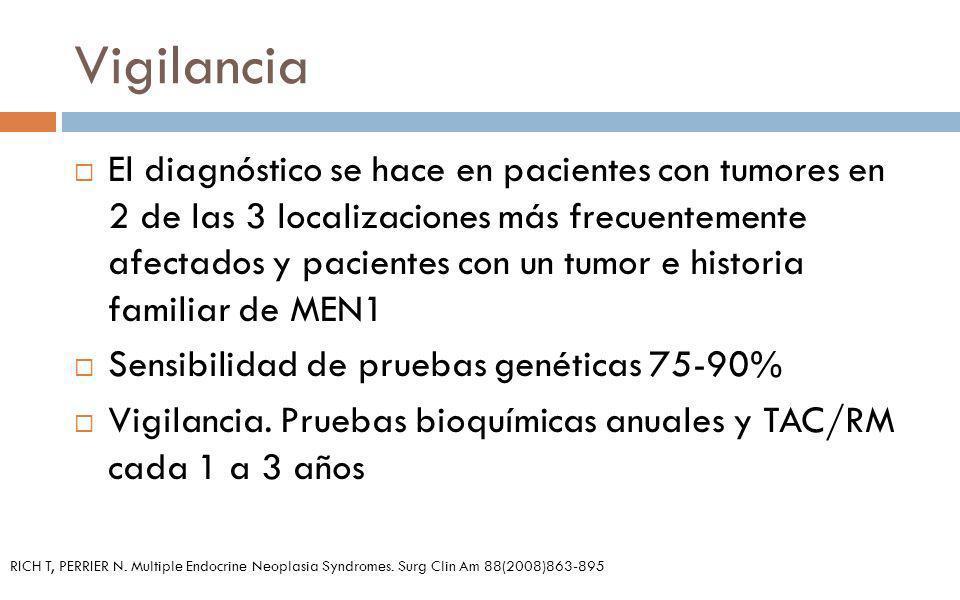 Vigilancia El diagnóstico se hace en pacientes con tumores en 2 de las 3 localizaciones más frecuentemente afectados y pacientes con un tumor e histor