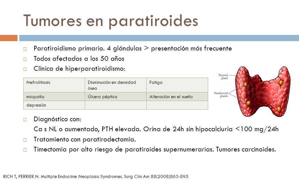 Tumores en paratiroides Paratiroidismo primario. 4 glándulas > presentación más frecuente Todos afectados a los 50 años Clínica de hiperparatiroidismo
