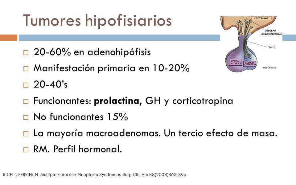 Tumores hipofisiarios 20-60% en adenohipófisis Manifestación primaria en 10-20% 20-40s Funcionantes: prolactina, GH y corticotropina No funcionantes 1