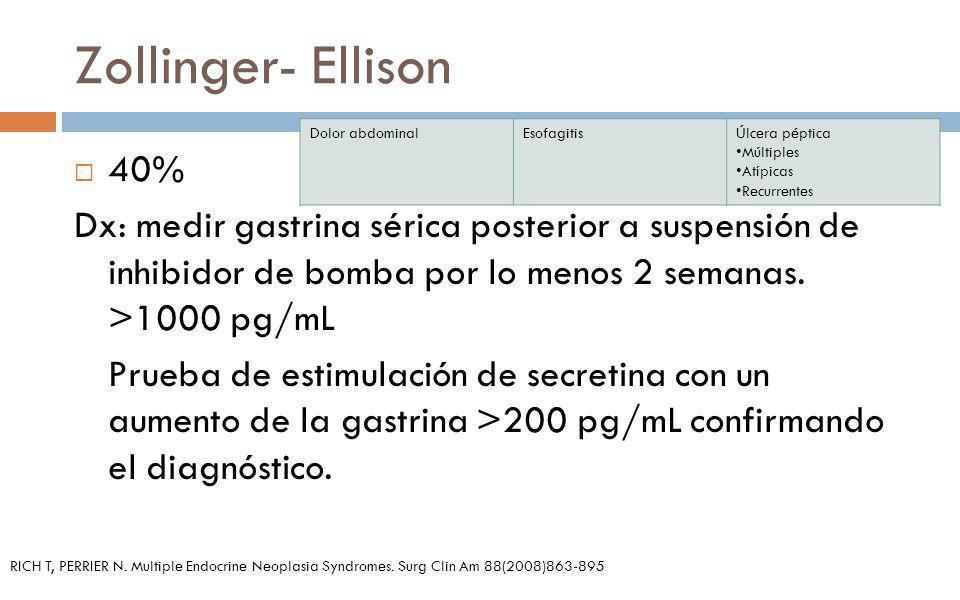 Zollinger- Ellison 40% Dx: medir gastrina sérica posterior a suspensión de inhibidor de bomba por lo menos 2 semanas. >1000 pg/mL Prueba de estimulaci