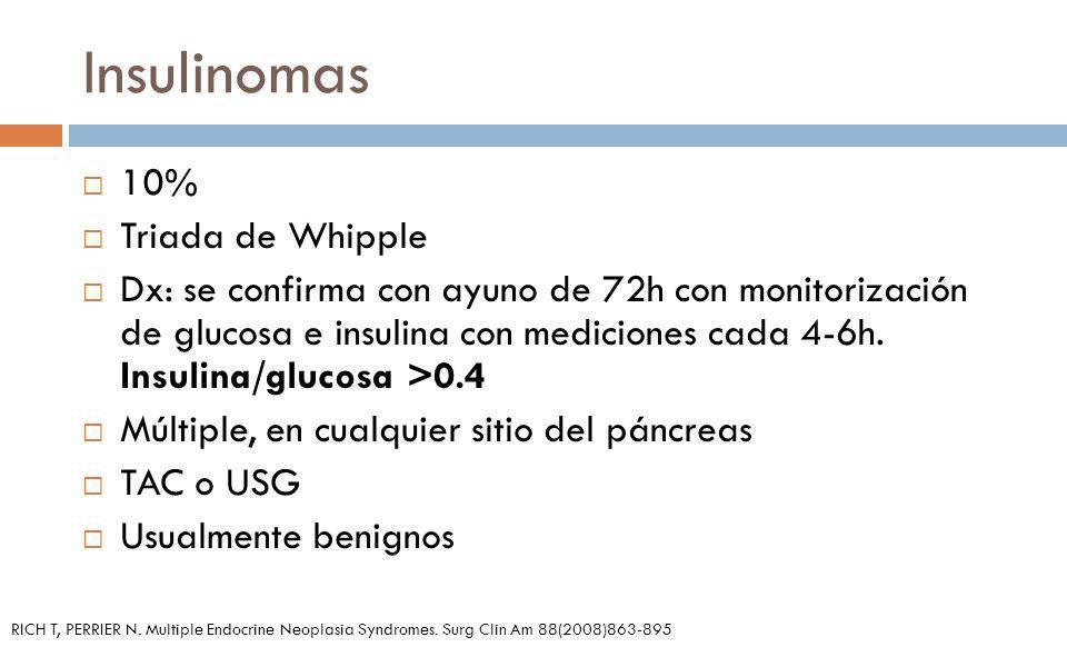 Insulinomas 10% Triada de Whipple Dx: se confirma con ayuno de 72h con monitorización de glucosa e insulina con mediciones cada 4-6h. Insulina/glucosa