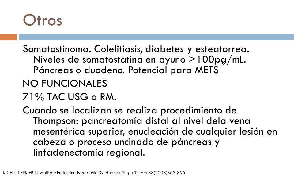Otros Somatostinoma. Colelitiasis, diabetes y esteatorrea. Niveles de somatostatina en ayuno >100pg/mL. Páncreas o duodeno. Potencial para METS NO FUN