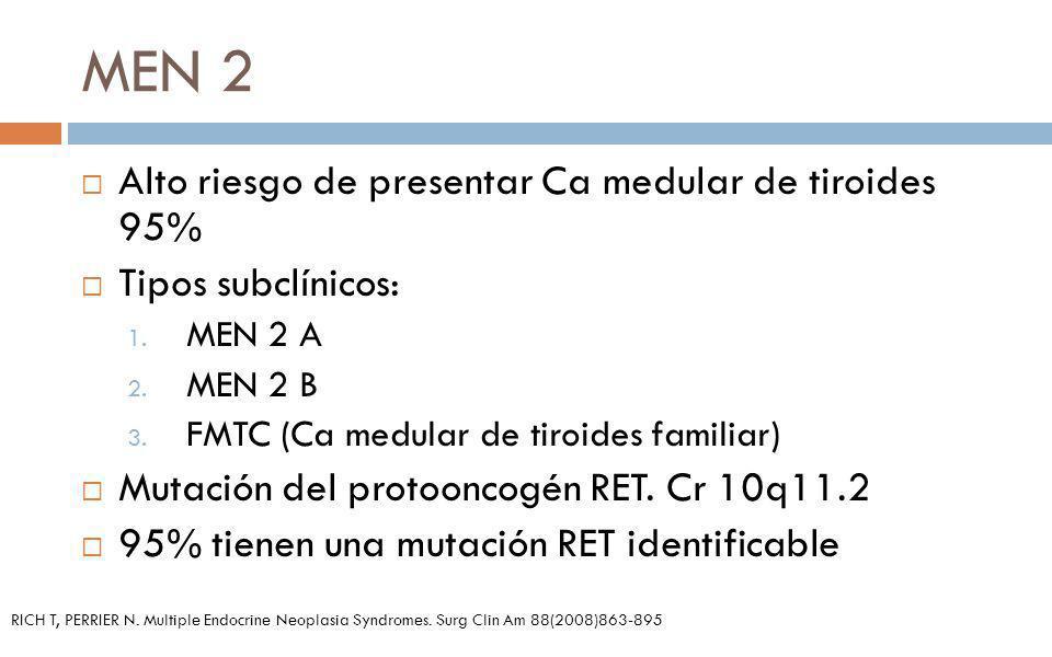 Alto riesgo de presentar Ca medular de tiroides 95% Tipos subclínicos: 1. MEN 2 A 2. MEN 2 B 3. FMTC (Ca medular de tiroides familiar) Mutación del pr