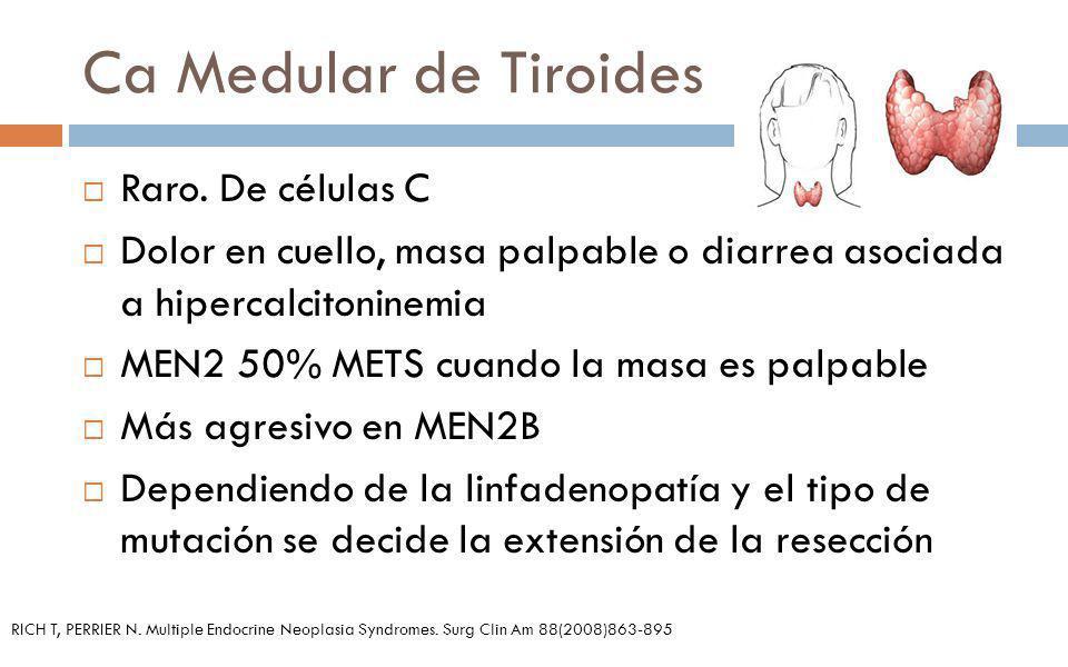 Ca Medular de Tiroides Raro. De células C Dolor en cuello, masa palpable o diarrea asociada a hipercalcitoninemia MEN2 50% METS cuando la masa es palp