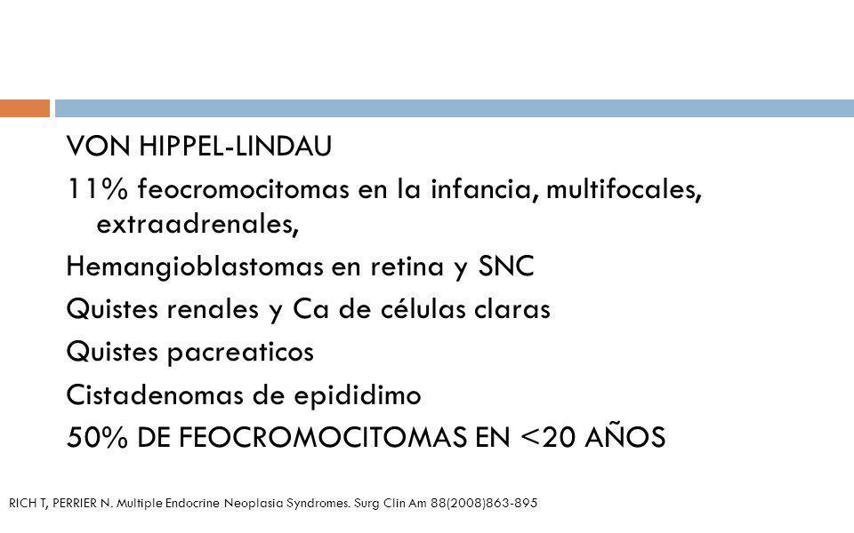 VON HIPPEL-LINDAU 11% feocromocitomas en la infancia, multifocales, extraadrenales, Hemangioblastomas en retina y SNC Quistes renales y Ca de células