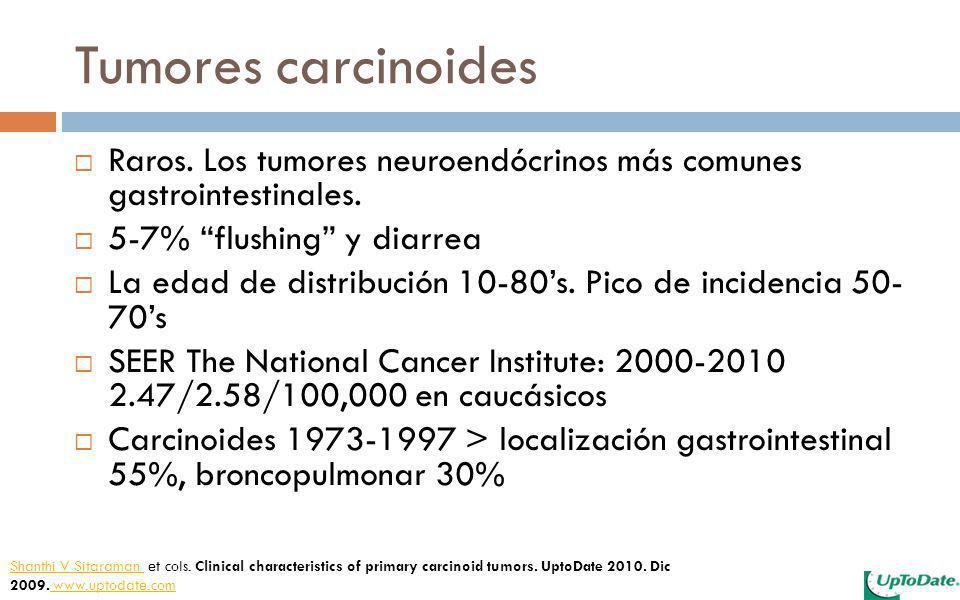 Tumores carcinoides Raros. Los tumores neuroendócrinos más comunes gastrointestinales. 5-7% flushing y diarrea La edad de distribución 10-80s. Pico de