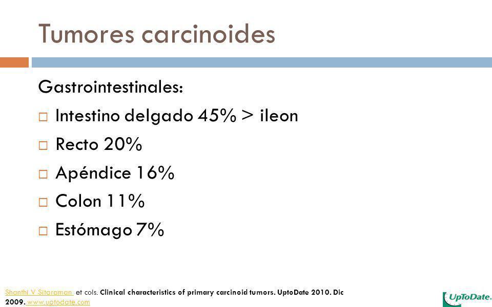 Tumores carcinoides Gastrointestinales: Intestino delgado 45% > ileon Recto 20% Apéndice 16% Colon 11% Estómago 7% Shanthi V Sitaraman Shanthi V Sitar