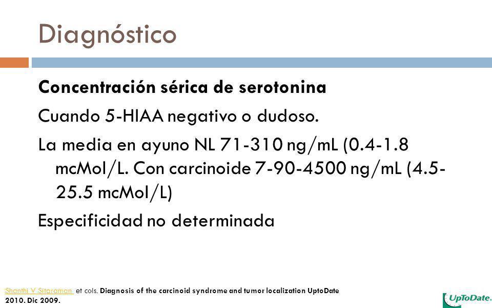 Diagnóstico Concentración sérica de serotonina Cuando 5-HIAA negativo o dudoso. La media en ayuno NL 71-310 ng/mL (0.4-1.8 mcMol/L. Con carcinoide 7-9