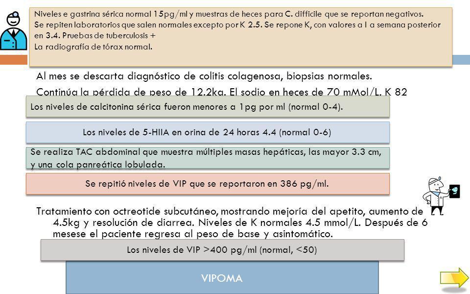 Al mes se descarta diagnóstico de colitis colagenosa, biopsias normales. Continúa la pérdida de peso de 12.2kg. El sodio en heces de 70 mMol/L, K 82 m