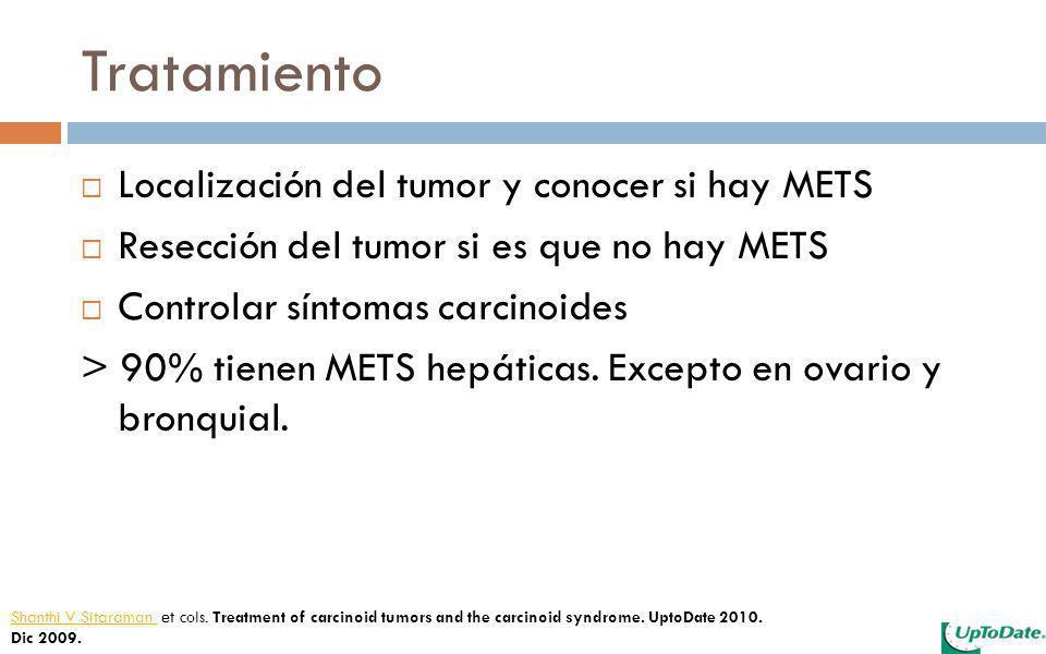 Tratamiento Localización del tumor y conocer si hay METS Resección del tumor si es que no hay METS Controlar síntomas carcinoides > 90% tienen METS he