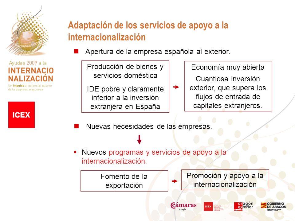 Adaptación de los servicios de apoyo a la internacionalización Apertura de la empresa española al exterior.