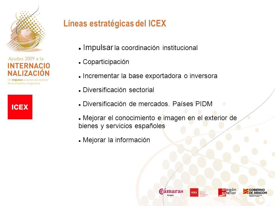 Líneas estratégicas del ICEX Impulsar la coordinación institucional Coparticipación Incrementar la base exportadora o inversora Diversificación sectorial Diversificación de mercados.
