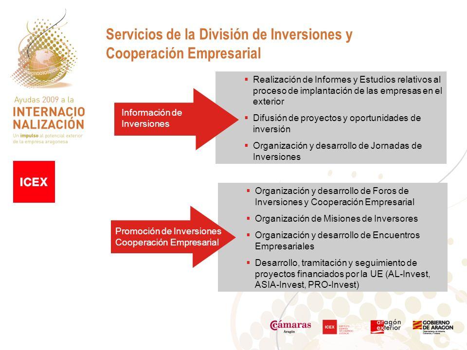 Organización y desarrollo de Foros de Inversiones y Cooperación Empresarial Organización de Misiones de Inversores Organización y desarrollo de Encuentros Empresariales Desarrollo, tramitación y seguimiento de proyectos financiados por la UE (AL-Invest, ASIA-Invest, PRO-Invest) Servicios de la División de Inversiones y Cooperación Empresarial Realización de Informes y Estudios relativos al proceso de implantación de las empresas en el exterior Difusión de proyectos y oportunidades de inversión Organización y desarrollo de Jornadas de Inversiones Información de Inversiones Promoción de Inversiones Cooperación Empresarial