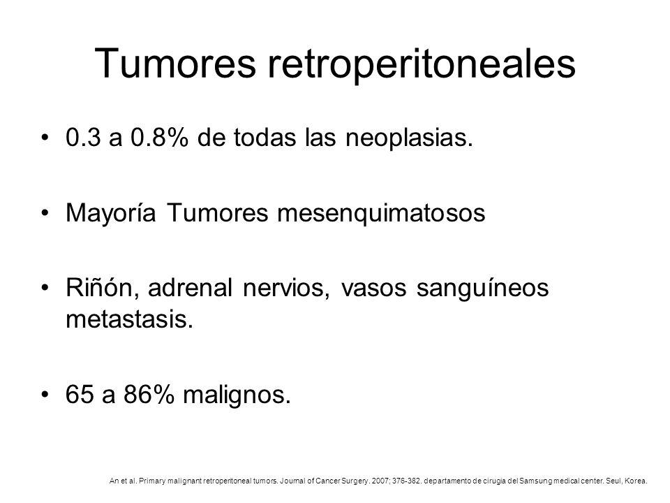 Tumores retroperitoneales 0.3 a 0.8% de todas las neoplasias. Mayoría Tumores mesenquimatosos Riñón, adrenal nervios, vasos sanguíneos metastasis. 65